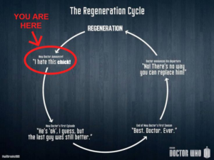 Whovian Cycle